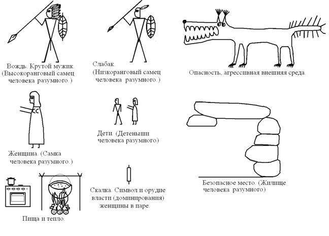 Олег Новоселов Женщина. Учебник Для Мужчины